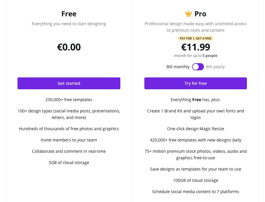 canva pricing